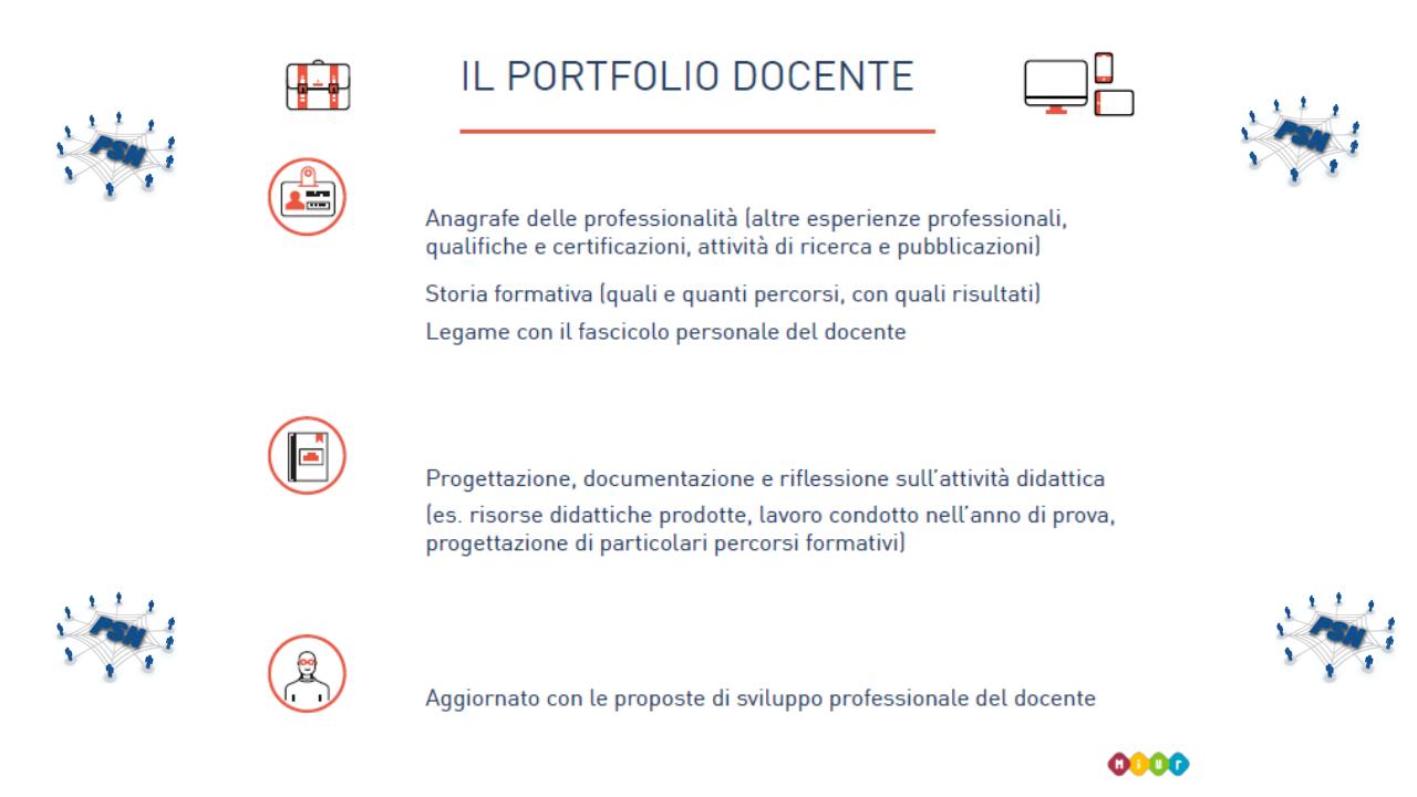 formazione permanente portfolio professionale 2