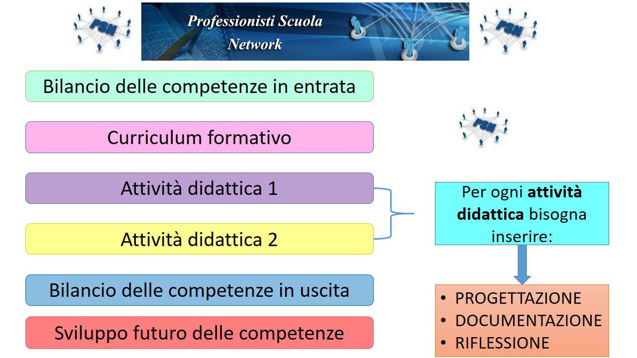 Neoimmessi 2016 Anno Di Prova ¨ Caccia Alle Info L Anno Scorso ¨