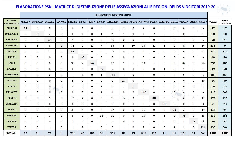 Calendario Scolastico Piemonte 201920 Excel.Concorsi Professionisti Scuola