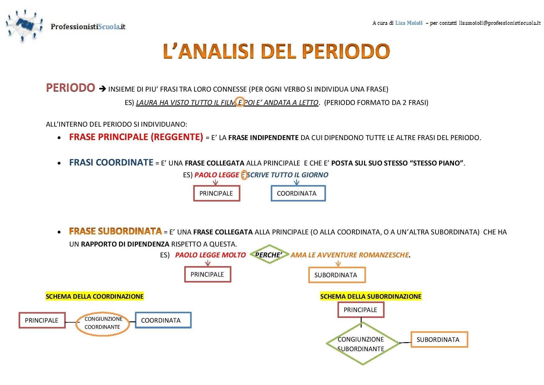 Lanalisi Del Periodo Professionisti Scuola