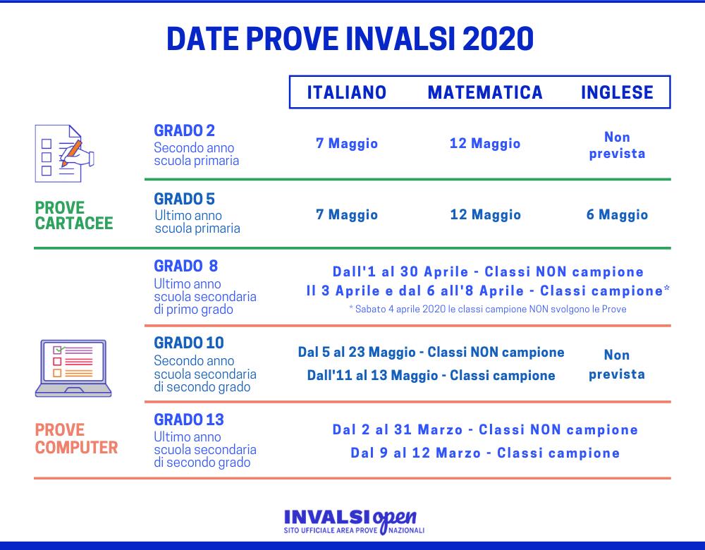 Calendario Scolastico 2020 20.Calendario Di Maggio 2020