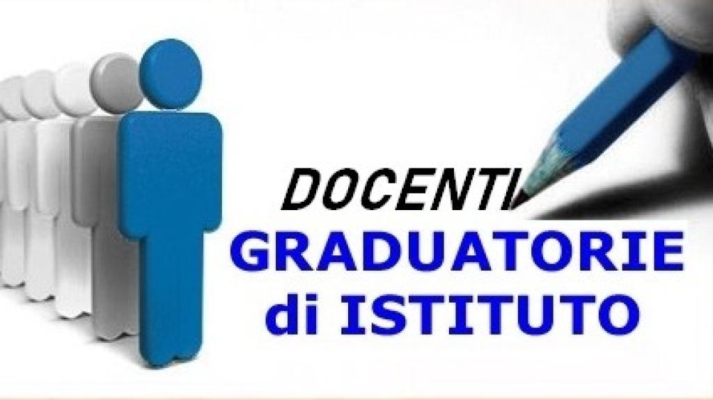 Graduatorie di istituto: Valutazione del servizio specifico e aspecifico in  II e III fascia. Regole differenti - Professionisti Scuola