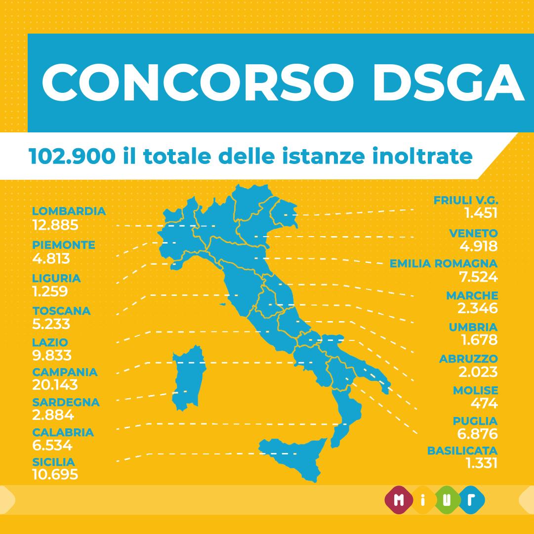 DSGA infografica