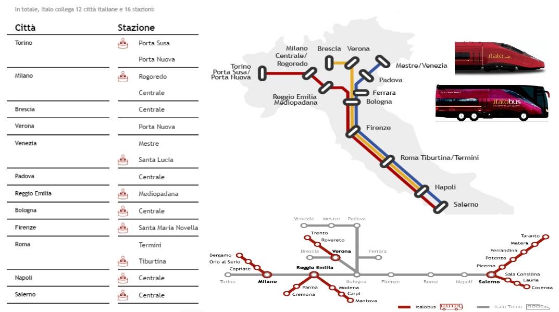 Tratte Italo treno e bus 2017
