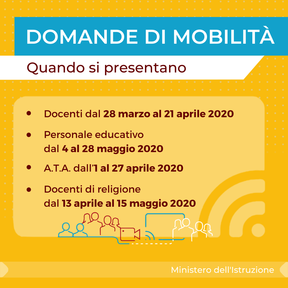 Mobilità 2020