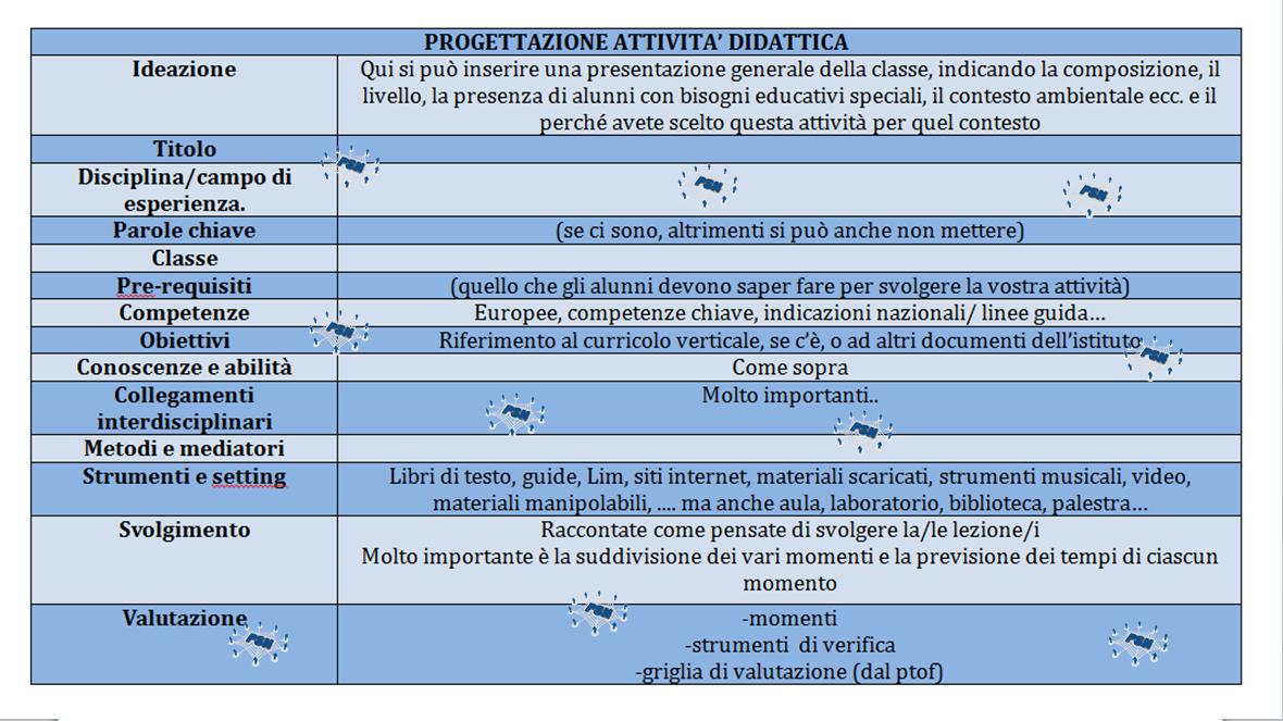 progettazione attività didattica